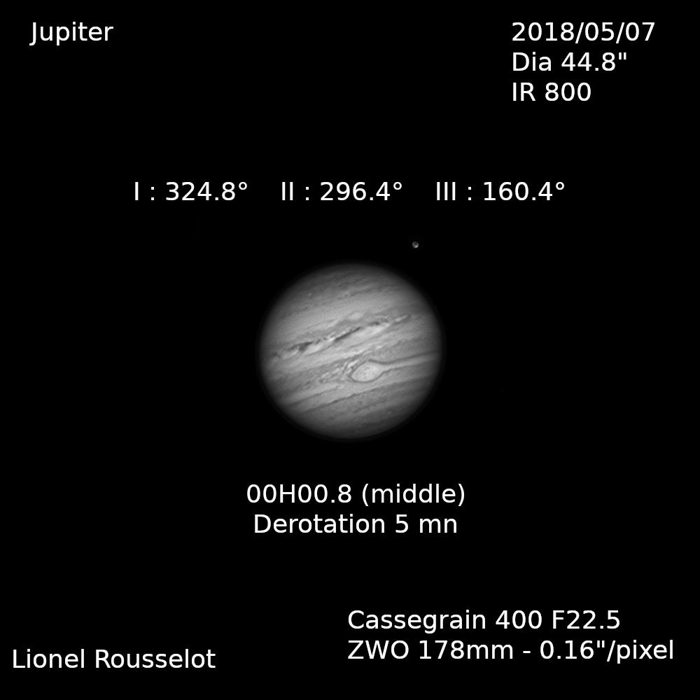 Opposition Jupiter 2018