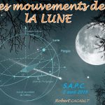 Mouvements de la Lune